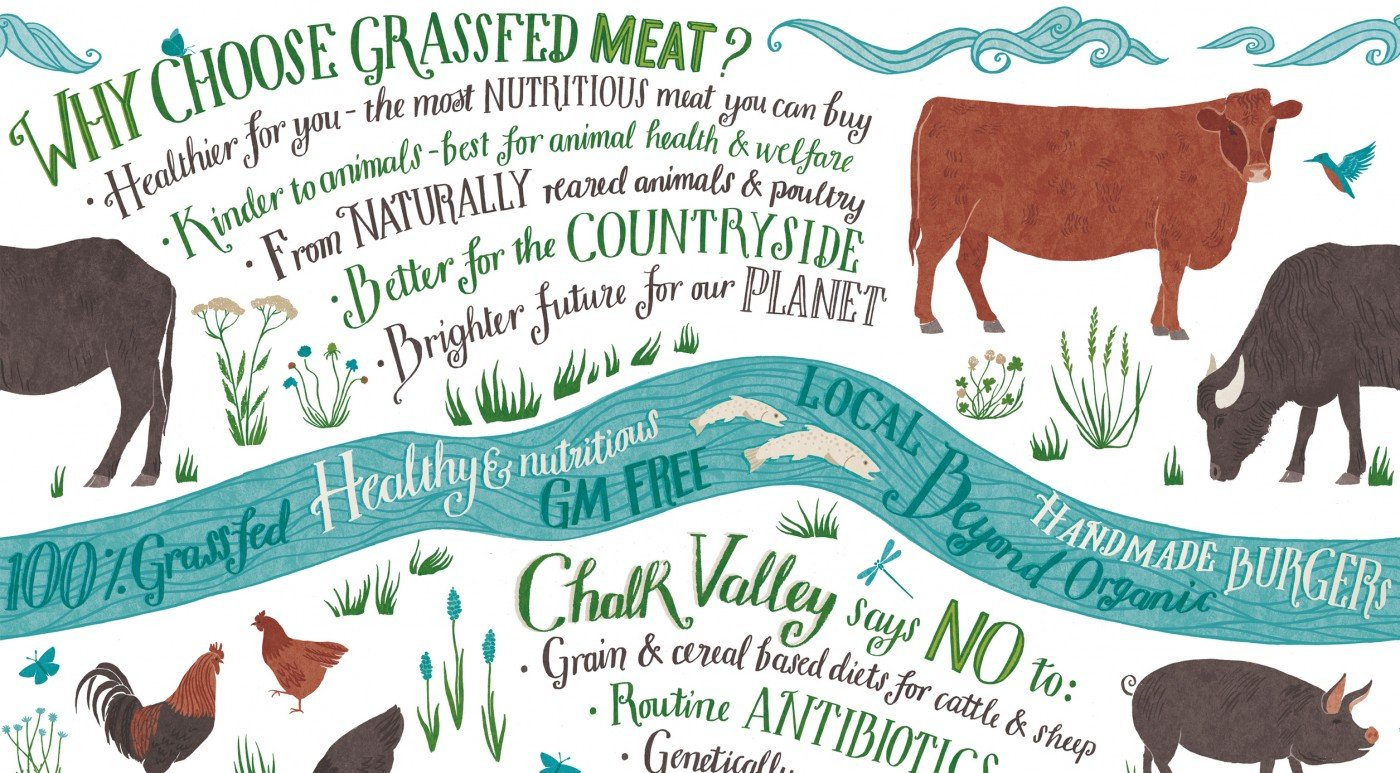 the mural flowing all down one side of the café declares the farming ethics behind the meats on the menu