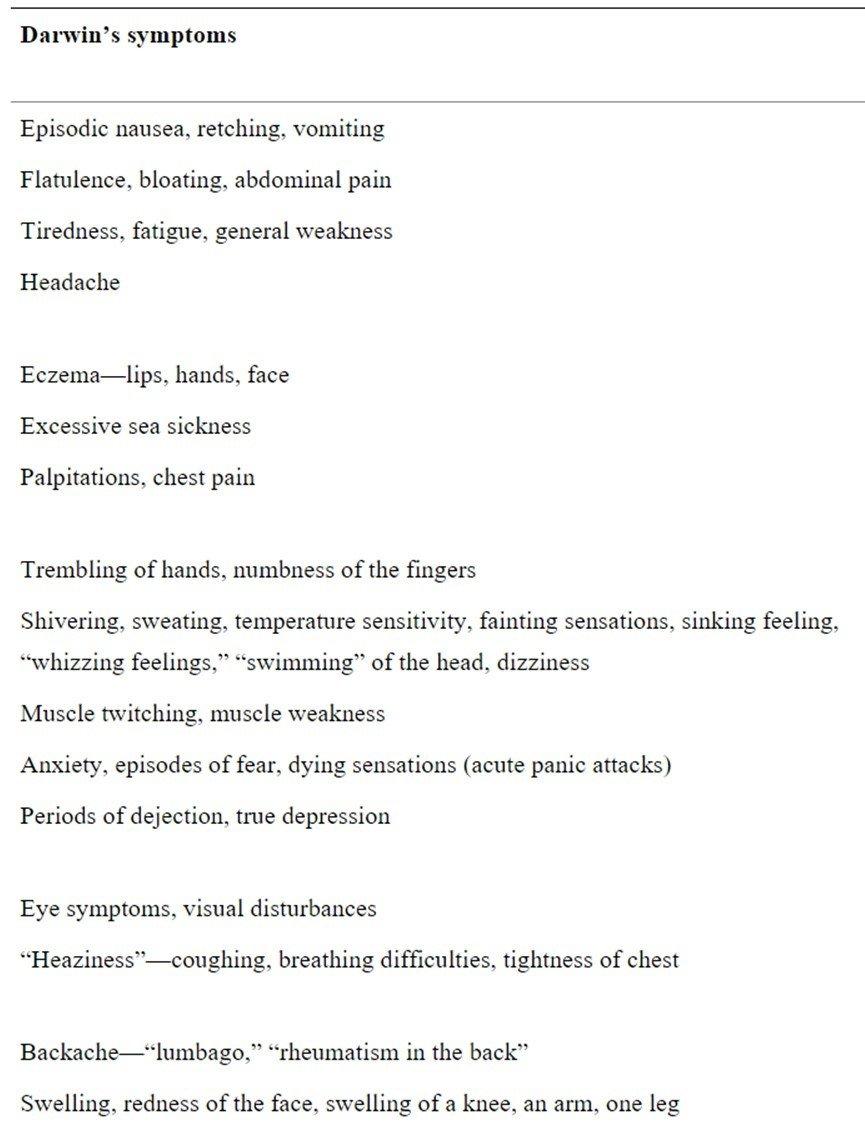 Darwins_symptoms