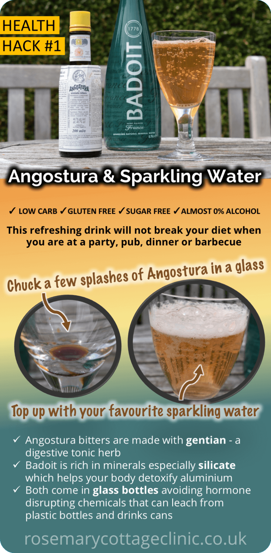 An infographic showing how a sugar-free fizzy drink (soda) can be made using sparkling water and Angostura bitters.